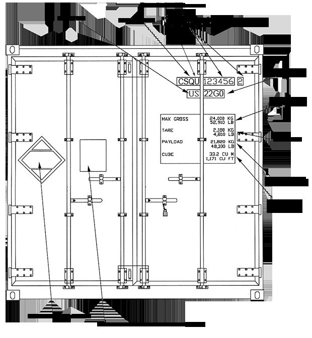 Основная маркировка контейнера